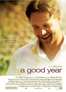 Póster: A Good Year